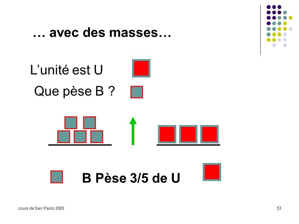 cours de Sao Paolo 200953 B Pèse 3/5 de U Lunité est U Que pèse B ? … avec des masses…