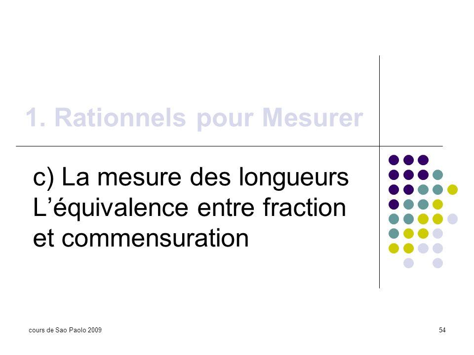 cours de Sao Paolo 200954 1. Rationnels pour Mesurer c) La mesure des longueurs Léquivalence entre fraction et commensuration