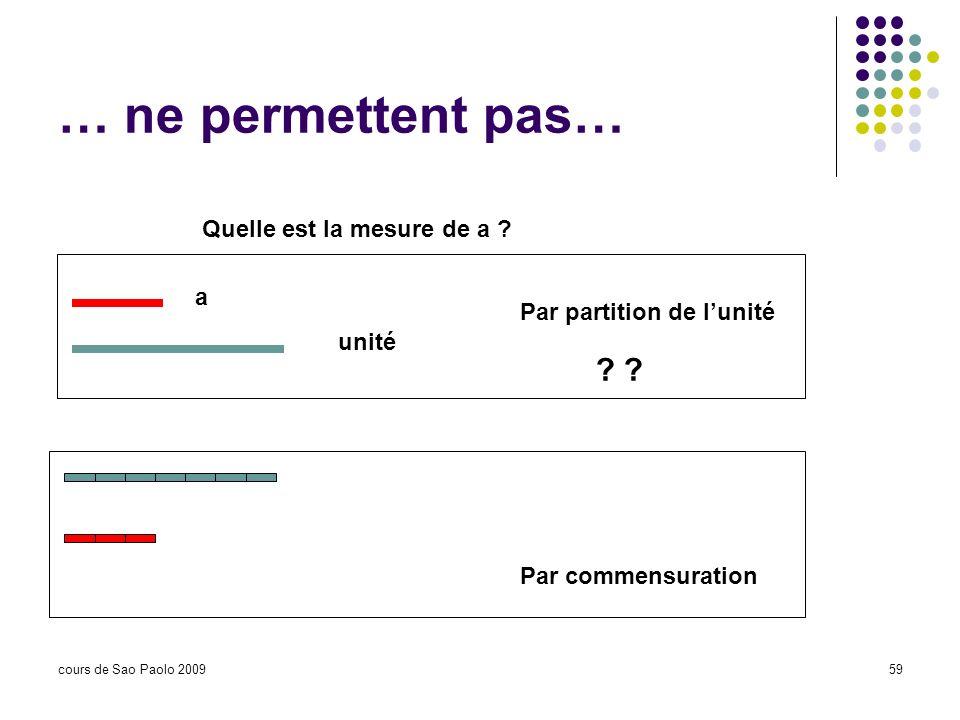 cours de Sao Paolo 200959 … ne permettent pas… Quelle est la mesure de a ? a unité ? Par partition de lunité Par commensuration