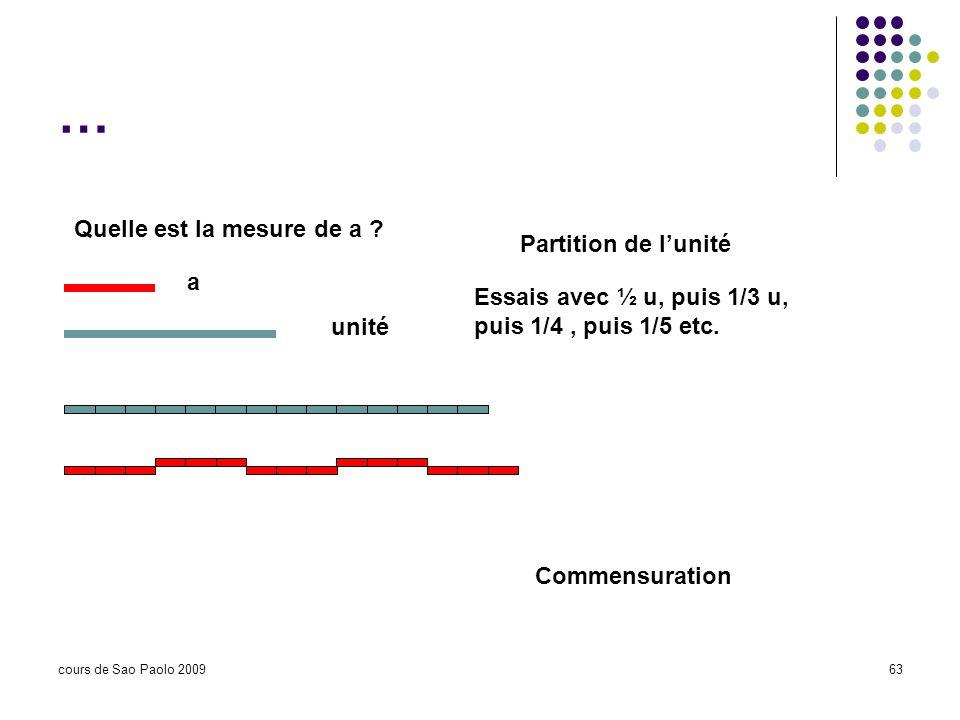 cours de Sao Paolo 200963 … Quelle est la mesure de a ? a unité Partition de lunité Commensuration Essais avec ½ u, puis 1/3 u, puis 1/4, puis 1/5 etc