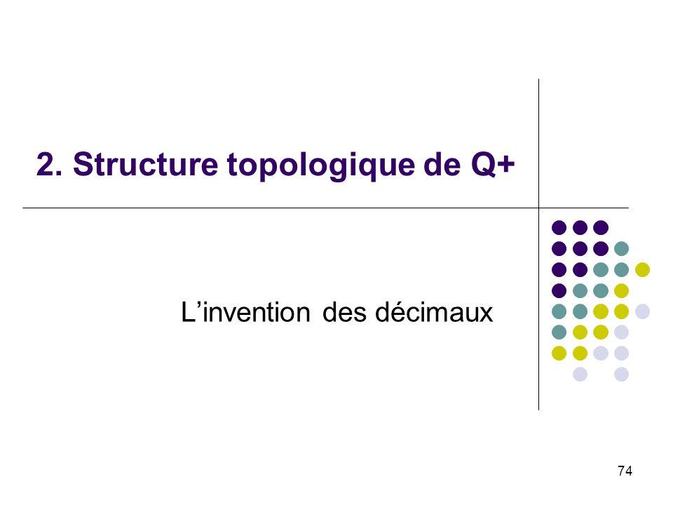 74 2. Structure topologique de Q+ Linvention des décimaux