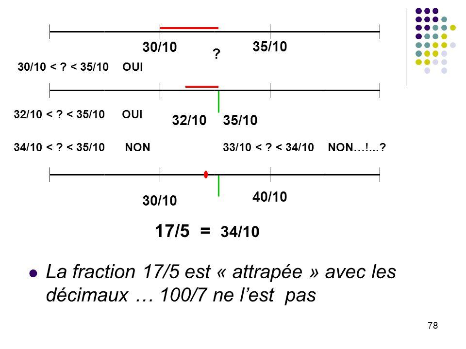 78 La fraction 17/5 est « attrapée » avec les décimaux … 100/7 ne lest pas 32/10 35/10 17/5 = 34/10 34/10 < ? < 35/10 NON 30/10 < ? < 35/10 OUI 30/10