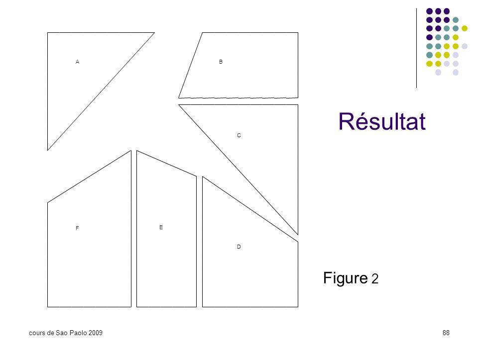 cours de Sao Paolo 200988 D E C B F A Figure 2 Résultat