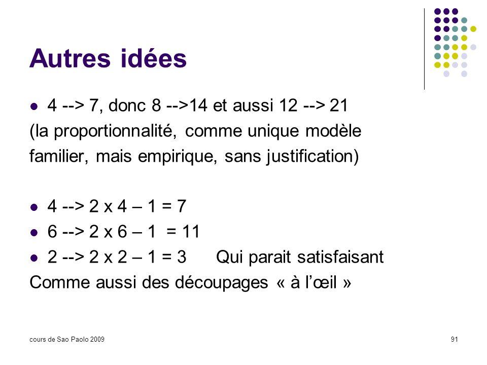cours de Sao Paolo 200991 Autres idées 4 --> 7, donc 8 -->14 et aussi 12 --> 21 (la proportionnalité, comme unique modèle familier, mais empirique, sa