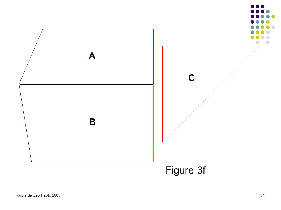 cours de Sao Paolo 200997 A B C Figure 3f