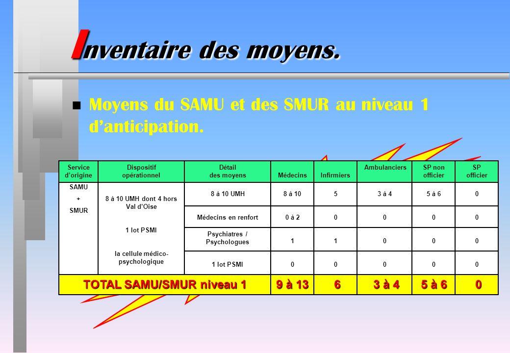 ATTENTION : NOUVEAUTE !!! I nventaire des moyens. n Moyens du SAMU et des SMUR au niveau 1 danticipation. 00000 à 2 05 à 63 à 458 à 10 SAMU + SMUR 8 à
