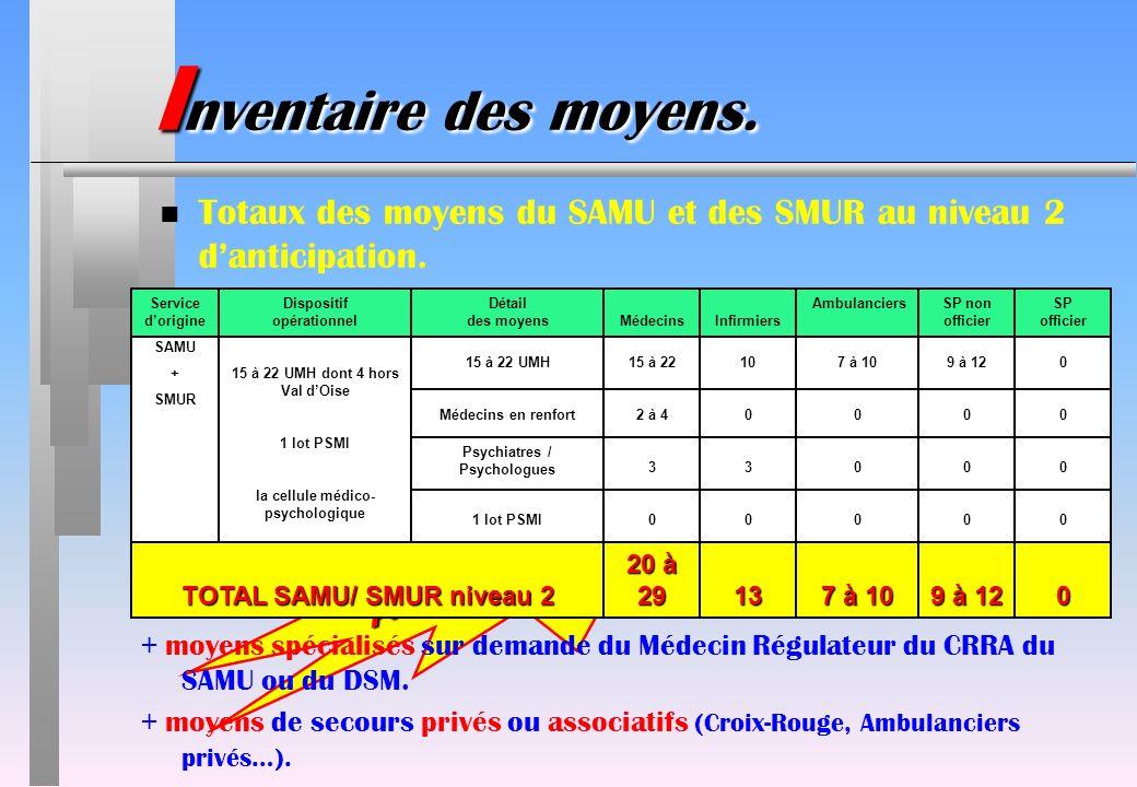 ATTENTION : NOUVEAUTE !!! I nventaire des moyens. + moyens spécialisés sur demande du Médecin Régulateur du CRRA du SAMU ou du DSM. + moyens de secour
