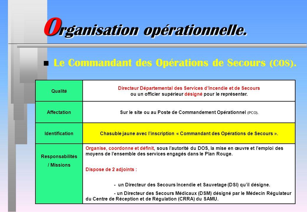 O rganisation opérationnelle. n Le Commandant des Opérations de Secours (COS). Qualité Directeur Départemental des Services dIncendie et de Secours ou