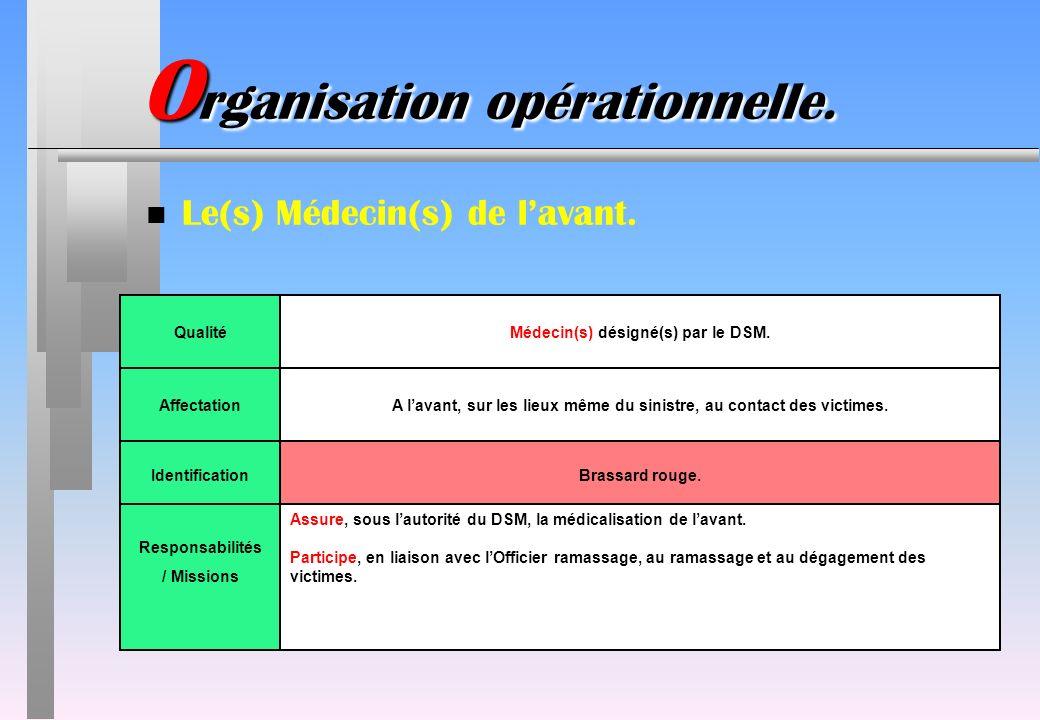 IdentificationBrassard rouge. O rganisation opérationnelle. n Le(s) Médecin(s) de lavant. QualitéMédecin(s) désigné(s) par le DSM. AffectationA lavant