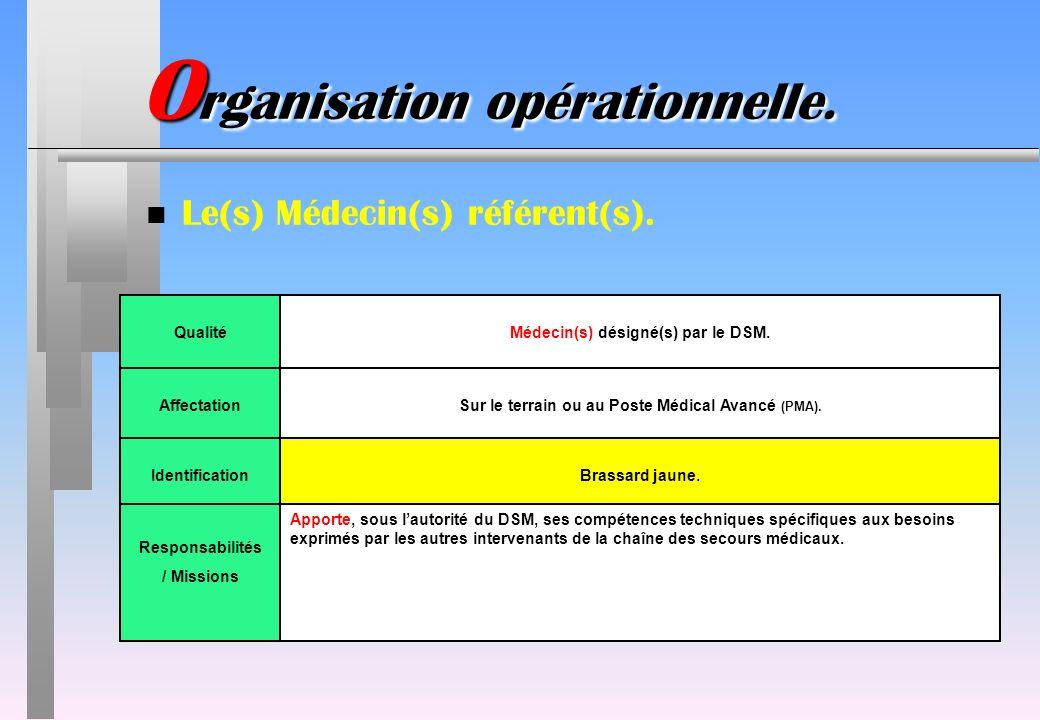 O rganisation opérationnelle. n Le(s) Médecin(s) référent(s). QualitéMédecin(s) désigné(s) par le DSM. AffectationSur le terrain ou au Poste Médical A