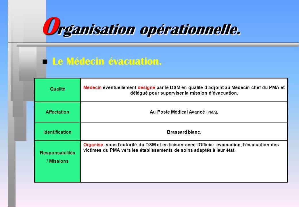 O rganisation opérationnelle. n Le Médecin évacuation. IdentificationBrassard blanc.AffectationAu Poste Médical Avancé (PMA). Responsabilités / Missio