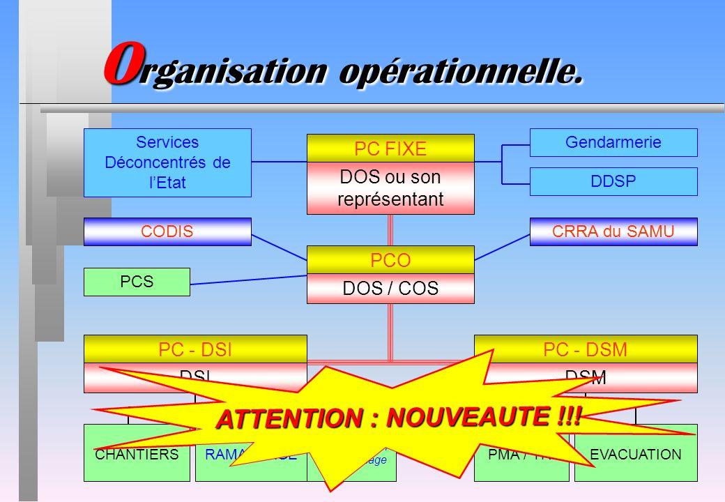 CHANTIERS PMA / TRIEVACUATION PC - DSI DSI PC - DSM DSM ATTENTION : NOUVEAUTE !!! Gendarmerie DDSP Services Déconcentrés de lEtat O rganisation opérat