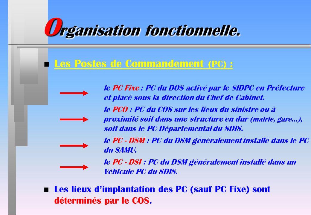 O rganisation fonctionnelle. n Les Postes de Commandement (PC) : le PC Fixe : PC du DOS activé par le SIDPC en Préfecture et placé sous la direction d