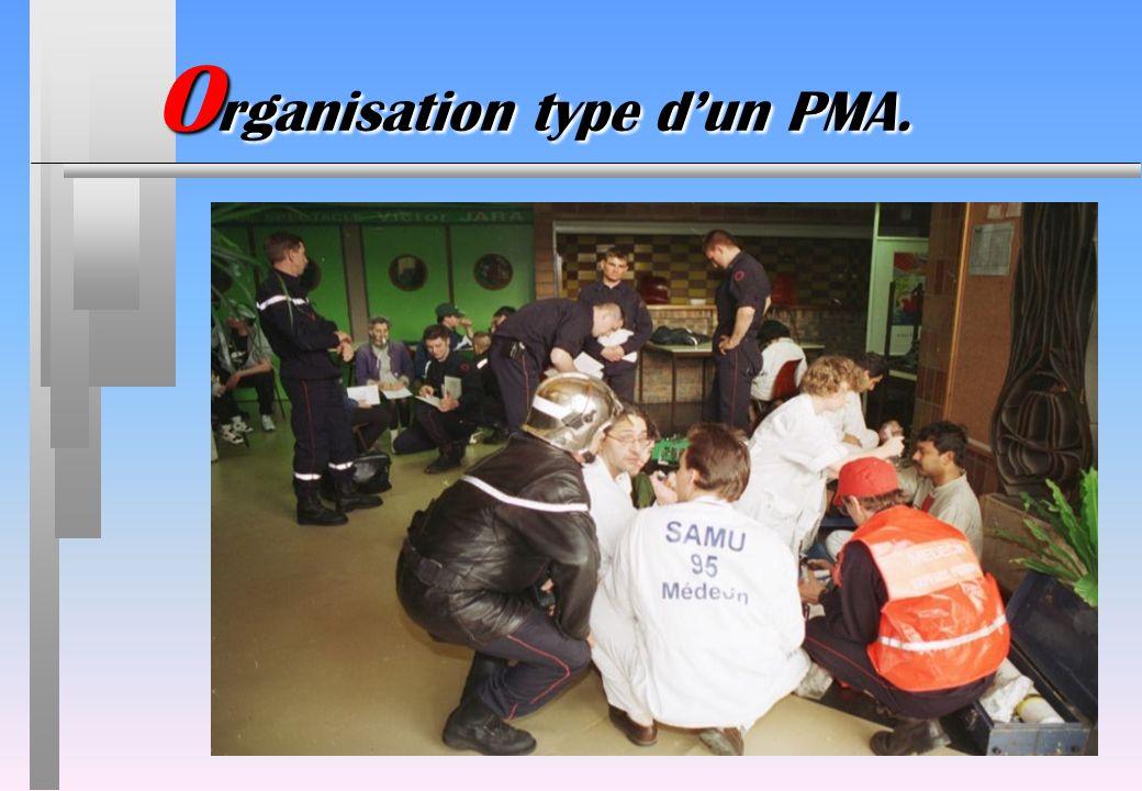O rganisation type dun PMA.