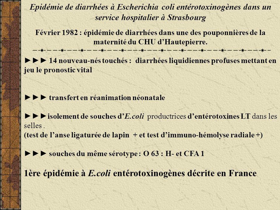 Epidémie de diarrhées à Escherichia coli entérotoxinogènes dans un service hospitalier à Strasbourg Février 1982 : épidémie de diarrhées dans une des