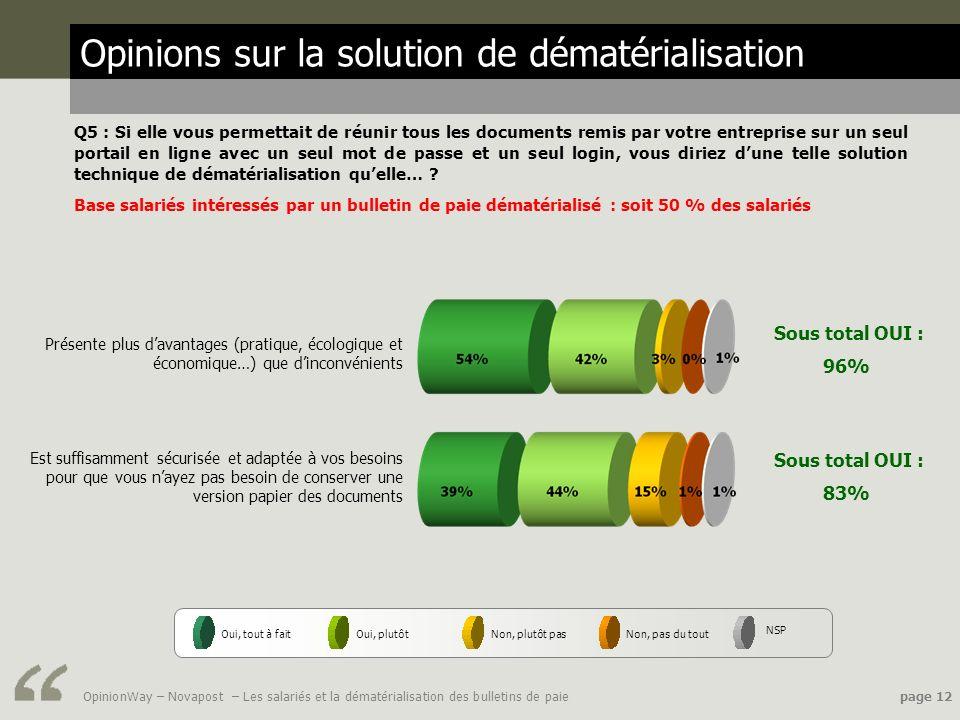 OpinionWay – Novapost – Les salariés et la dématérialisation des bulletins de paie page 12 Opinions sur la solution de dématérialisation Q5 : Si elle