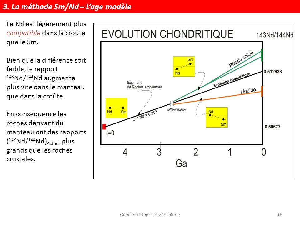 Géochronologie et géochimie15 Le Nd est légèrement plus compatible dans la croûte que le Sm. Bien que la différence soit faible, le rapport 143 Nd/ 14