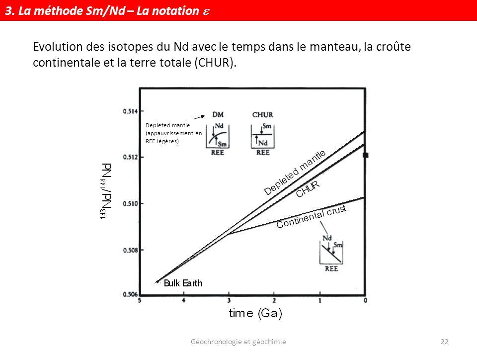 Géochronologie et géochimie22 Evolution des isotopes du Nd avec le temps dans le manteau, la croûte continentale et la terre totale (CHUR). Depleted m