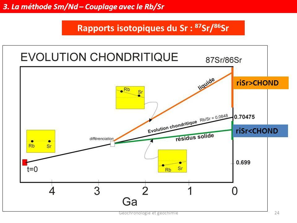 Géochronologie et géochimie24 Comportements opposés des deux couples 3. La méthode Sm/Nd – Couplage avec le Rb/Sr Rapports isotopiques du Sr : 87 Sr/