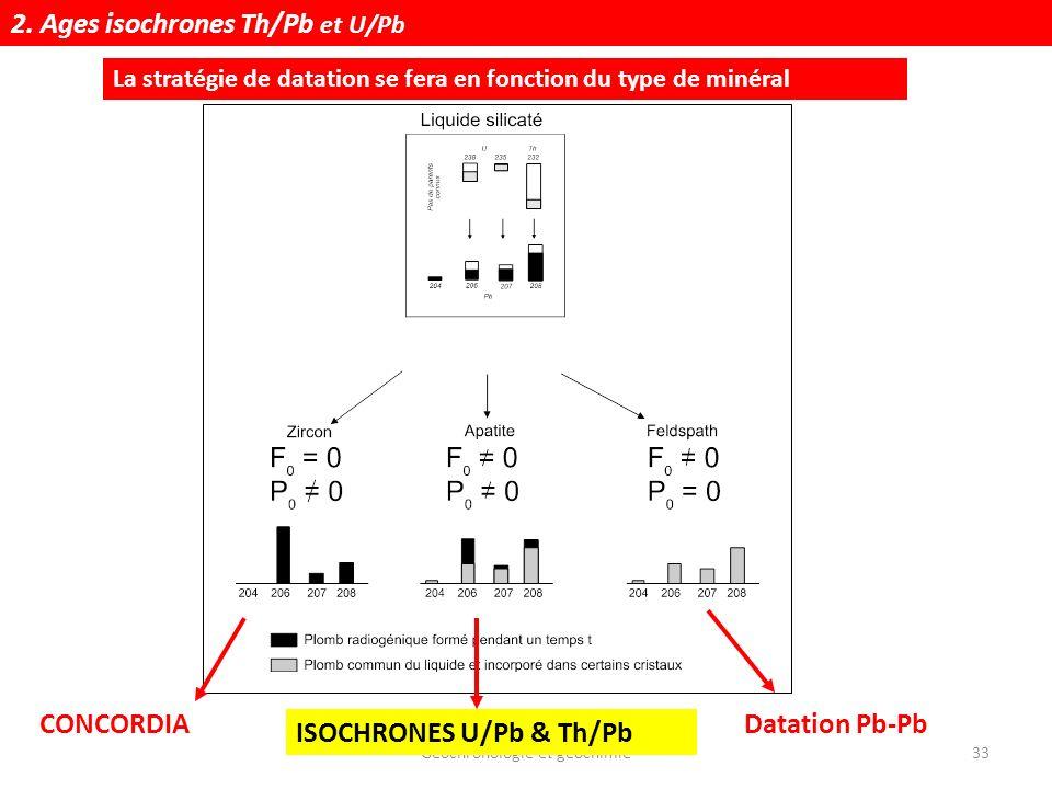 Géochronologie et géochimie33 La stratégie de datation se fera en fonction du type de minéral CONCORDIADatation Pb-Pb ISOCHRONES U/Pb & Th/Pb 2. Ages