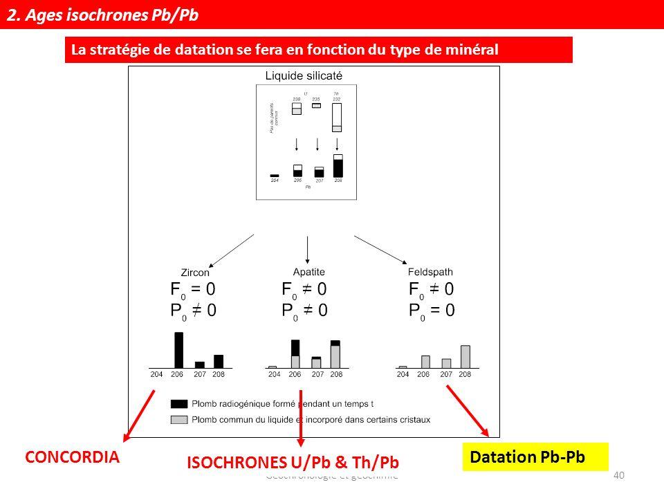 Géochronologie et géochimie40 La stratégie de datation se fera en fonction du type de minéral CONCORDIADatation Pb-Pb ISOCHRONES U/Pb & Th/Pb 2. Ages