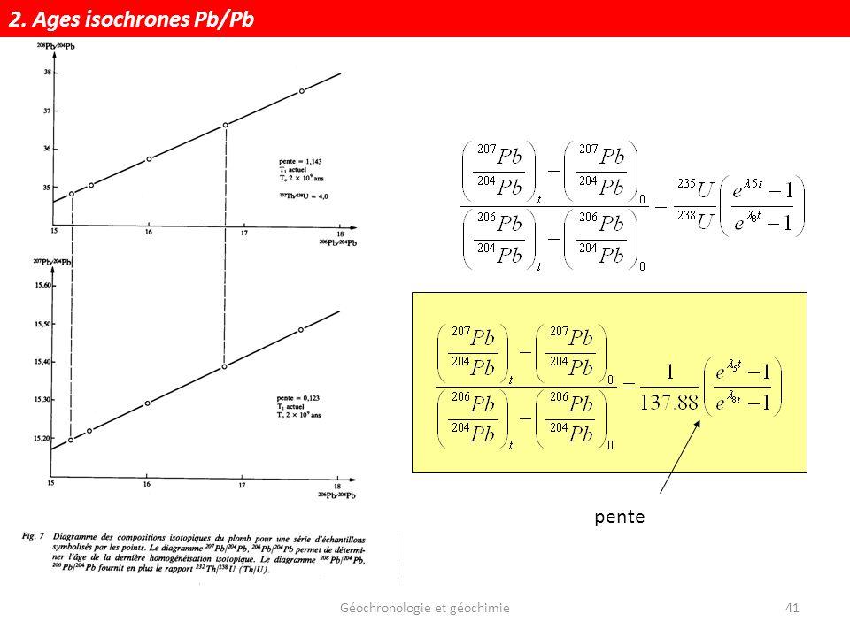 Géochronologie et géochimie41 pente 2. Ages isochrones Pb/Pb