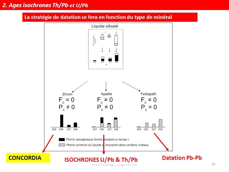 Géochronologie et géochimie45 La stratégie de datation se fera en fonction du type de minéral CONCORDIADatation Pb-Pb ISOCHRONES U/Pb & Th/Pb 2. Ages