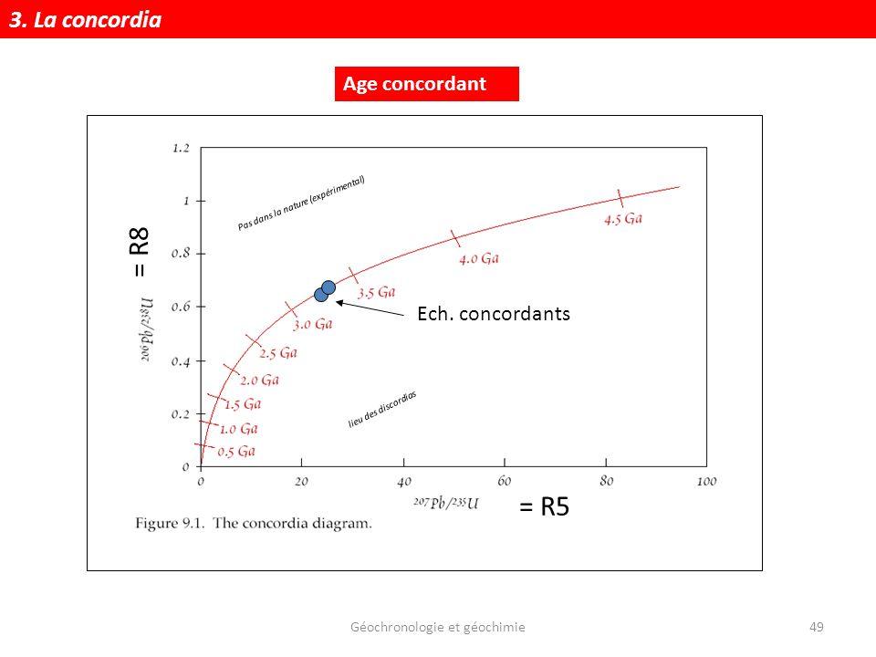 Géochronologie et géochimie49 Age concordant = R5 = R8 Pas dans la nature (expérimental) lieu des discordias 3. La concordia Ech. concordants