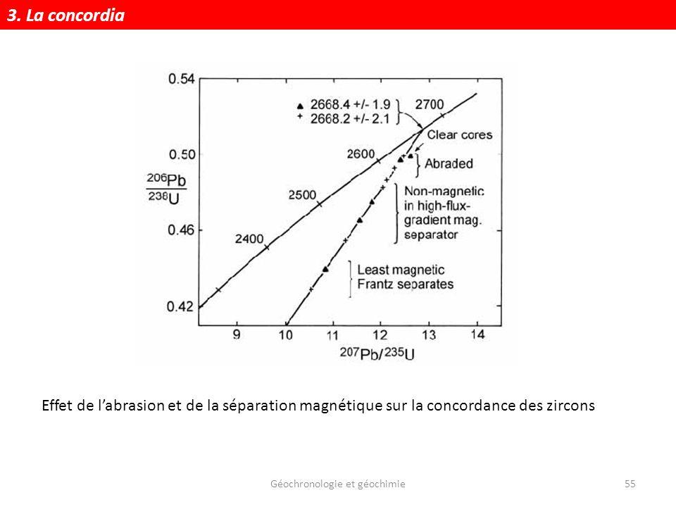 Géochronologie et géochimie55 Effet de labrasion et de la séparation magnétique sur la concordance des zircons 3. La concordia