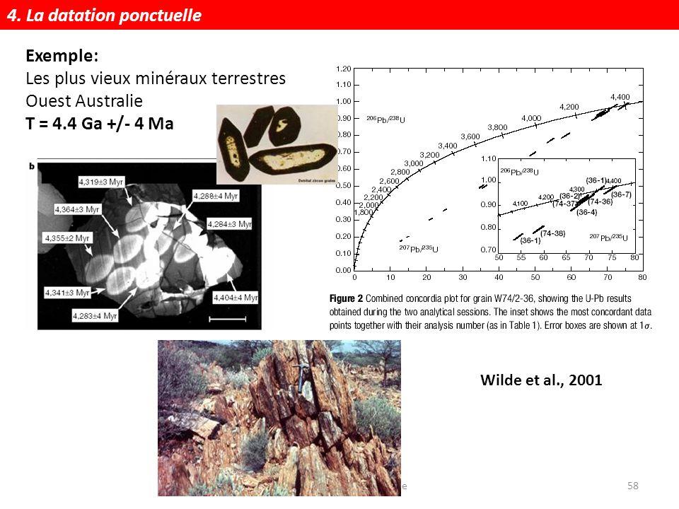 Géochronologie et géochimie58 Exemple: Les plus vieux minéraux terrestres Ouest Australie T = 4.4 Ga +/- 4 Ma Wilde et al., 2001 4. La datation ponctu