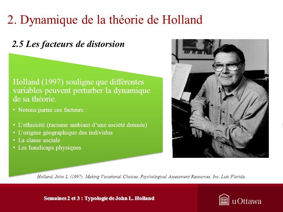 2. Dynamique de la théorie de Holland 2.4 Carrière : stabilité et transition Holland, John L. (1997). Making Vocational Choices. Psychological Assessm