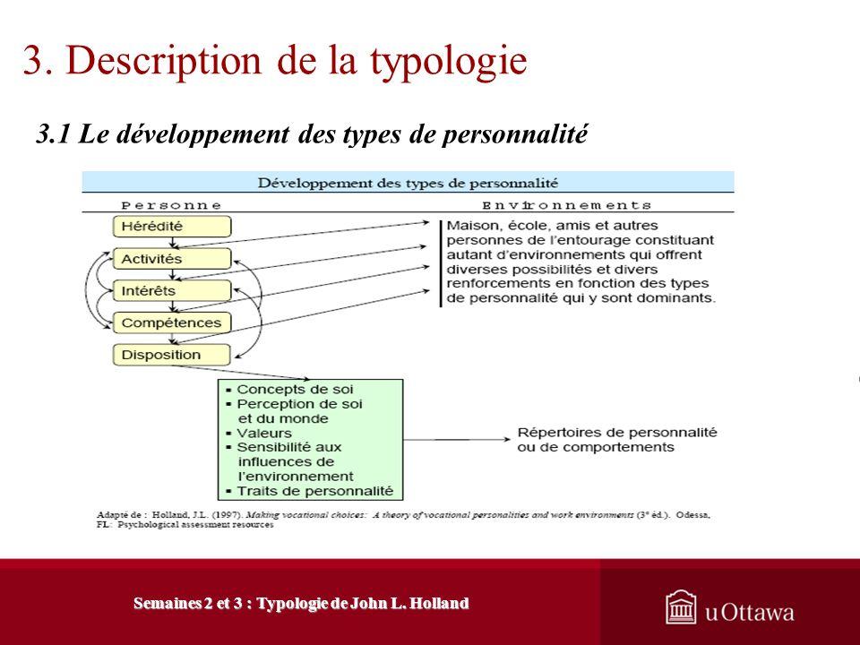 3. Description de la typologie 3.1 Le développement des types de personnalité Semaines 2 et 3 : Typologie de John L. Holland Le contexte familial infl