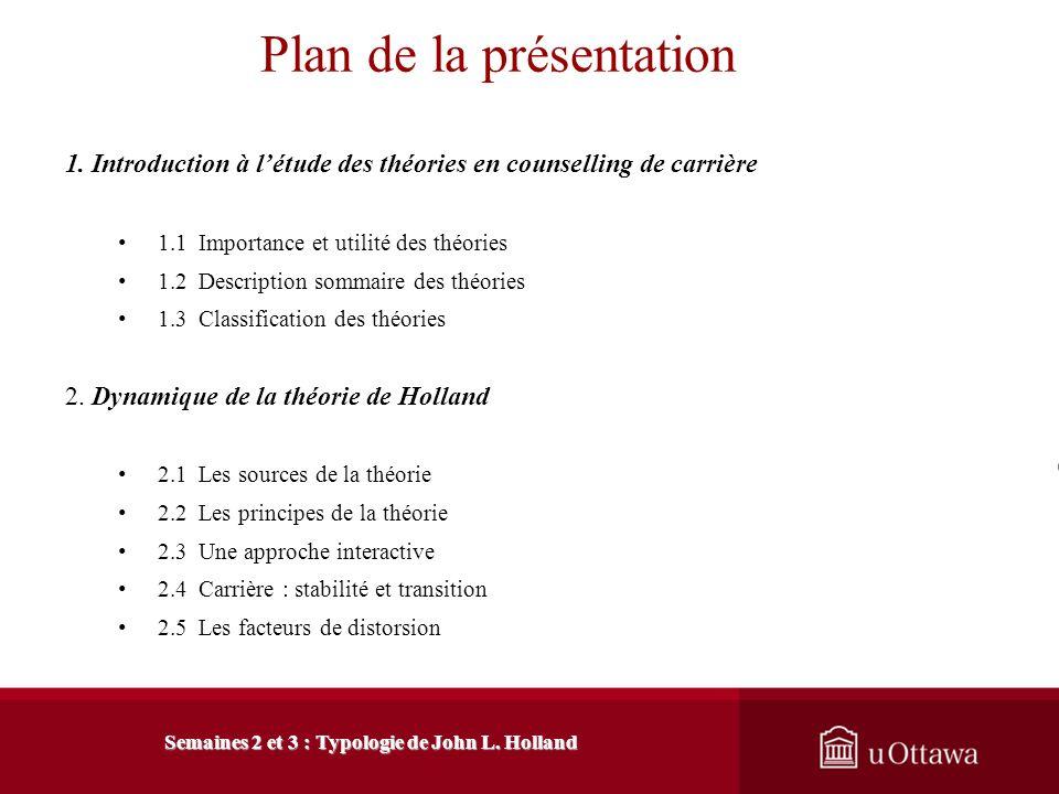 Faculté déducation EDU 5873 : Théories du choix et développement de carrière Semaines 2 et 3 Introduction à létude des théories La typologie de Hollan