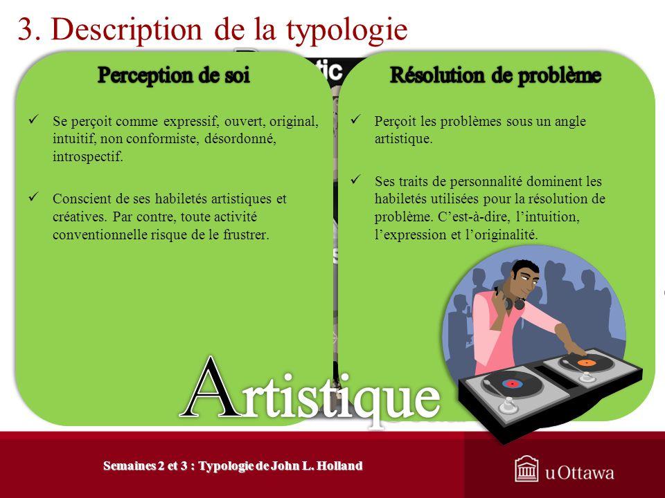 3. Description de la typologie Semaines 2 et 3 : Typologie de John L. Holland