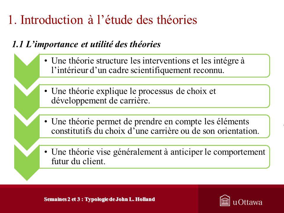 Semaines 2 et 3 : Typologie de John L. Holland Plan de la présentation 3. Description de la typologie de Holland 3.1 Le développement des types de per