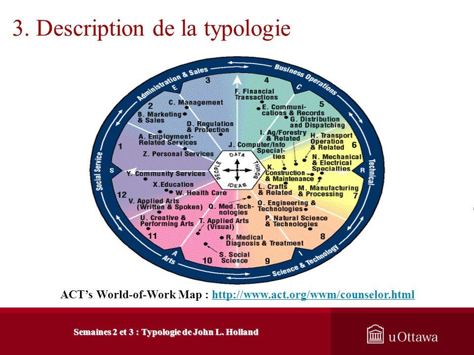 Orientation vers laction Orientation intellectuelle Orientation créatrice- expressive Orientation sociale-altruiste Orientation Sociale- dominante Ori