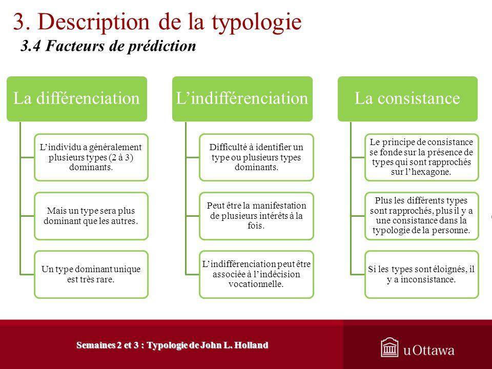 3. Description de la typologie Semaines 2 et 3 : Typologie de John L. Holland ACTs World-of-Work Map : http://www.act.org/wwm/counselor.htmlhttp://www