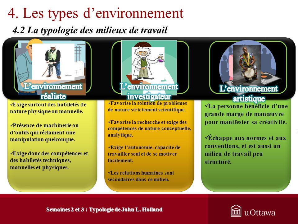 4. Les types denvironnement 4.1 Les hypothèses Semaines 2 et 3 : Typologie de John L. Holland Il y a aussi différents types denvironnement. Il faut te