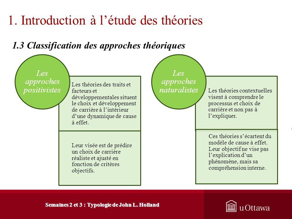 1. Introduction à létude des théories 1.2 Description sommaire des théories étudiées Semaines 2 et 3 : Typologie de John L. Holland Les théories des t