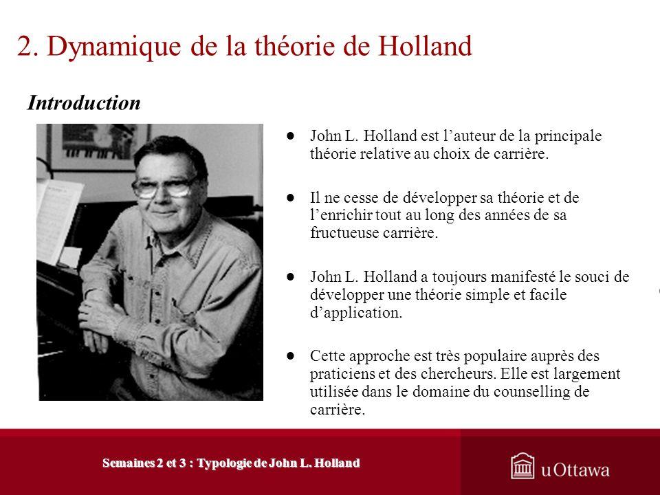 2. Dynamique de la théorie de Holland Introduction John L. Holland, psychologue américain qui a obtenu son Ph.D. de lUniversité du Minnesota. Il a ter