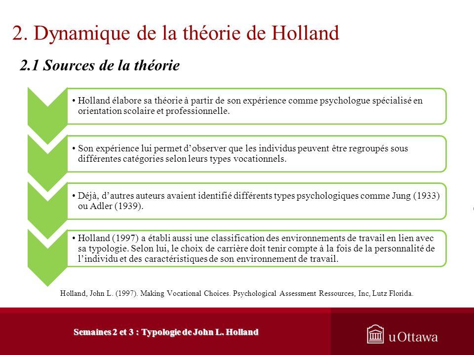 2. Dynamique de la théorie de Holland Introduction John L. Holland est lauteur de la principale théorie relative au choix de carrière. Il ne cesse de