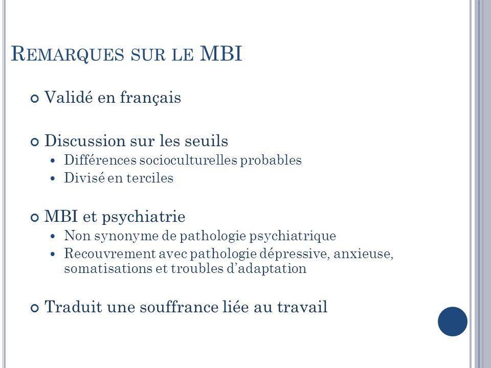 R EMARQUES SUR LE MBI Validé en français Discussion sur les seuils Différences socioculturelles probables Divisé en terciles MBI et psychiatrie Non sy