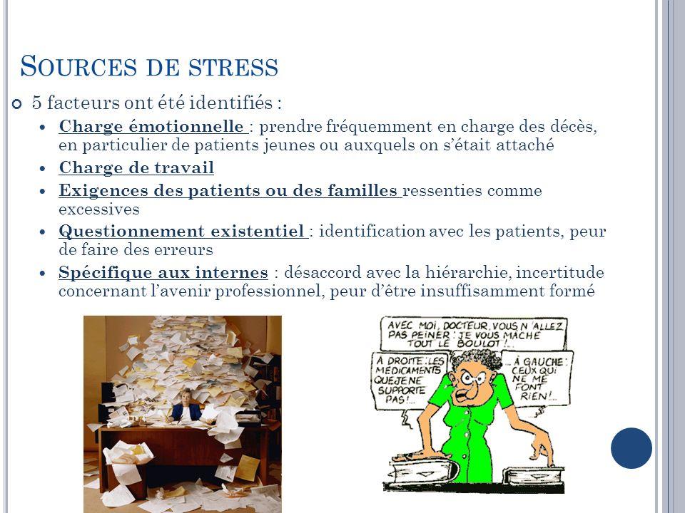 S OURCES DE STRESS 5 facteurs ont été identifiés : Charge émotionnelle : prendre fréquemment en charge des décès, en particulier de patients jeunes ou