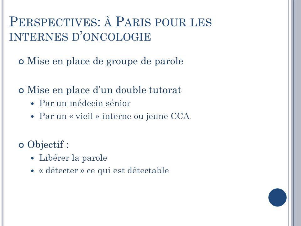 Mise en place de groupe de parole Mise en place dun double tutorat Par un médecin sénior Par un « vieil » interne ou jeune CCA Objectif : Libérer la p