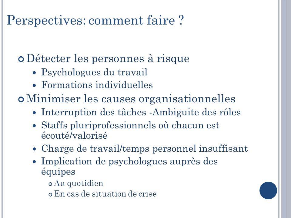 Détecter les personnes à risque Psychologues du travail Formations individuelles Minimiser les causes organisationnelles Interruption des tâches -Ambi