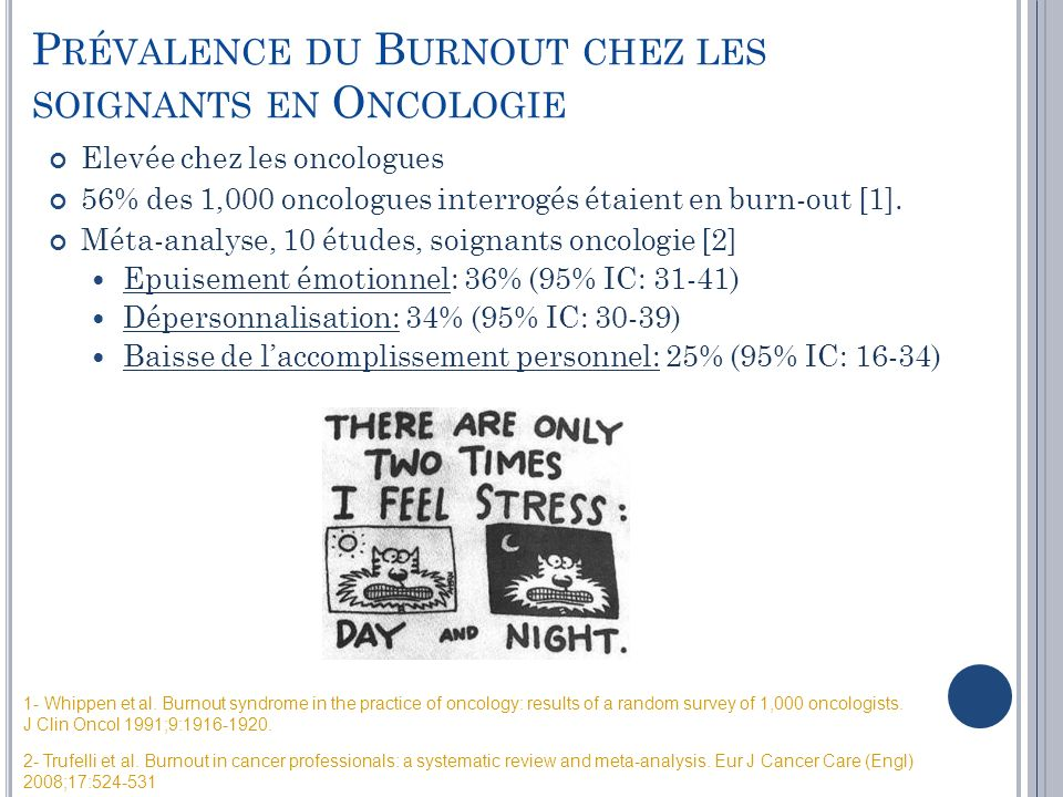 1- Canouï P et al.Le burnout à lhôpital. 4ème éd; 2008.