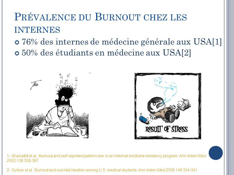 P RÉVALENCE DU B URNOUT CHEZ LES INTERNES 76% des internes de médecine générale aux USA[1] 50% des étudiants en médecine aux USA[2] 1- Shanafelt et al