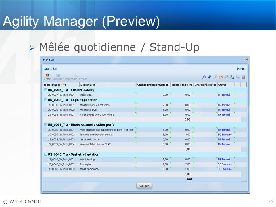 Agility Manager (Preview) Mêlée quotidienne / Stand-Up © W4 et C&MOI35