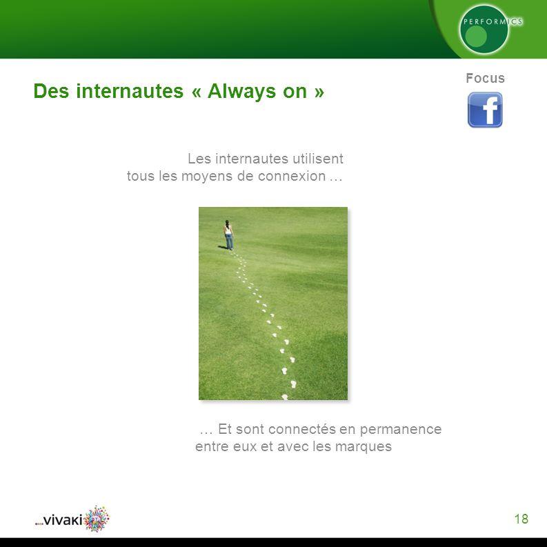 18 Des internautes « Always on » Les internautes utilisent tous les moyens de connexion … … Et sont connectés en permanence entre eux et avec les marques Focus