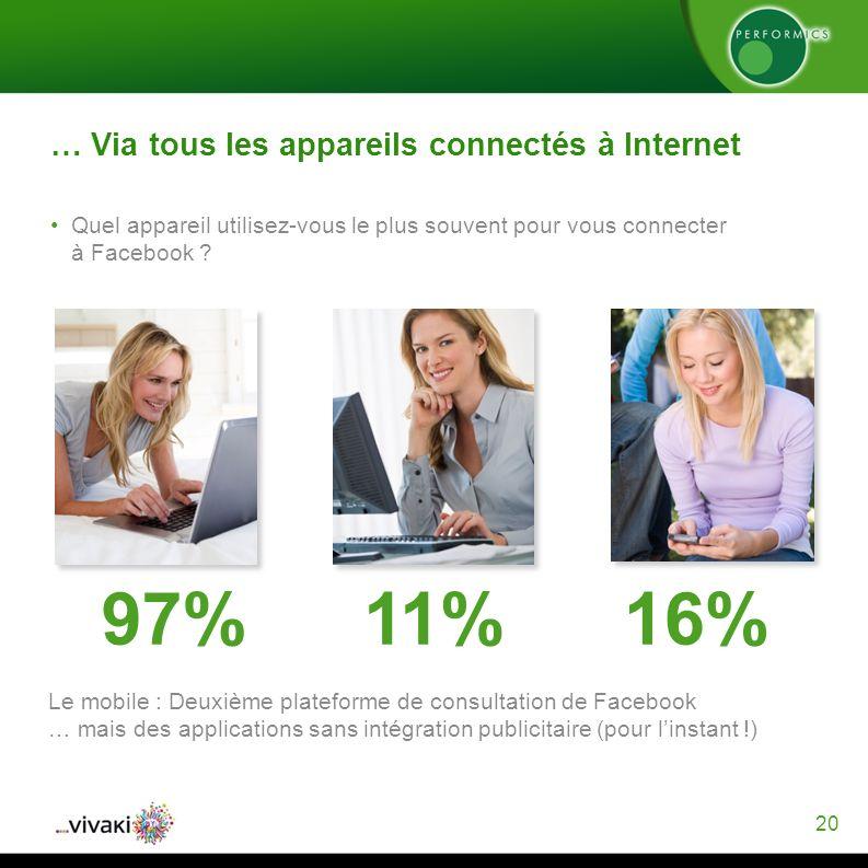 20 … Via tous les appareils connectés à Internet Quel appareil utilisez-vous le plus souvent pour vous connecter à Facebook .